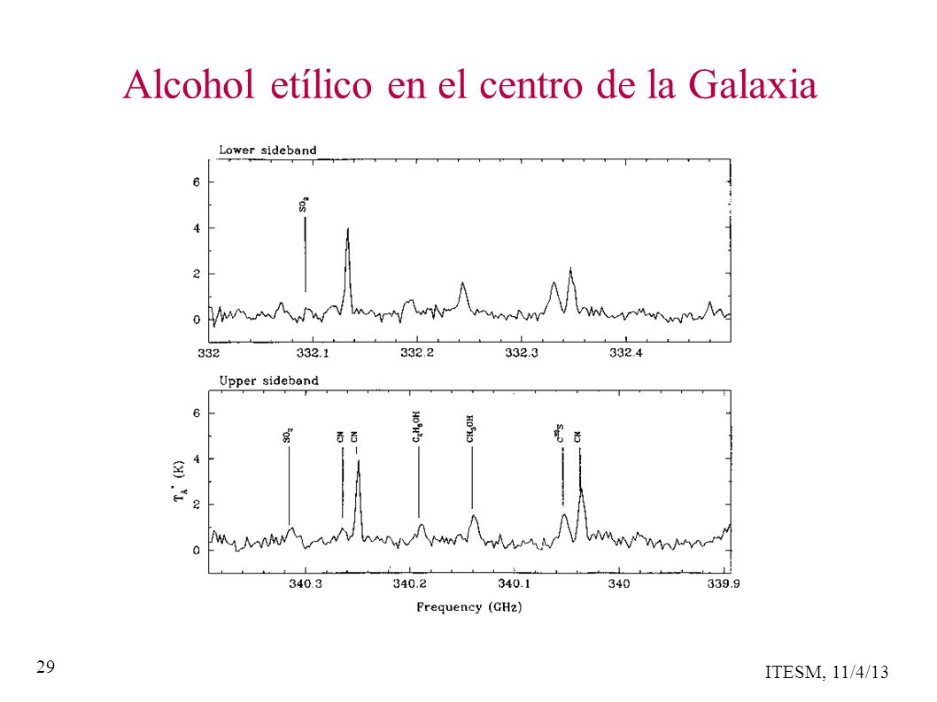 ITESM, 11/4/13 29 Alcohol etílico en el centro de la Galaxia