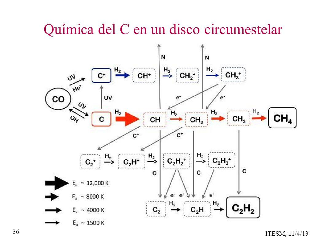 ITESM, 11/4/13 36 Química del C en un disco circumestelar