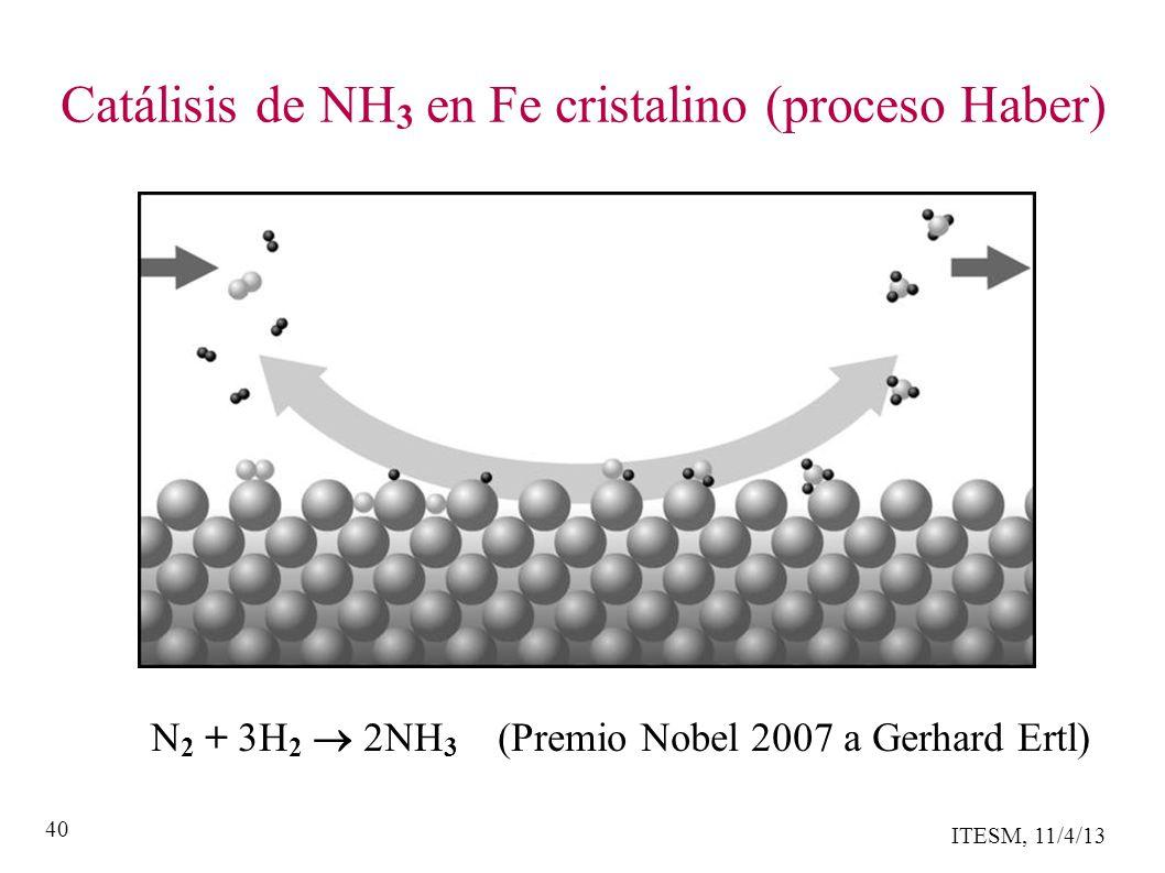 ITESM, 11/4/13 40 Catálisis de NH 3 en Fe cristalino (proceso Haber) N 2 + 3H 2 2NH 3 (Premio Nobel 2007 a Gerhard Ertl)