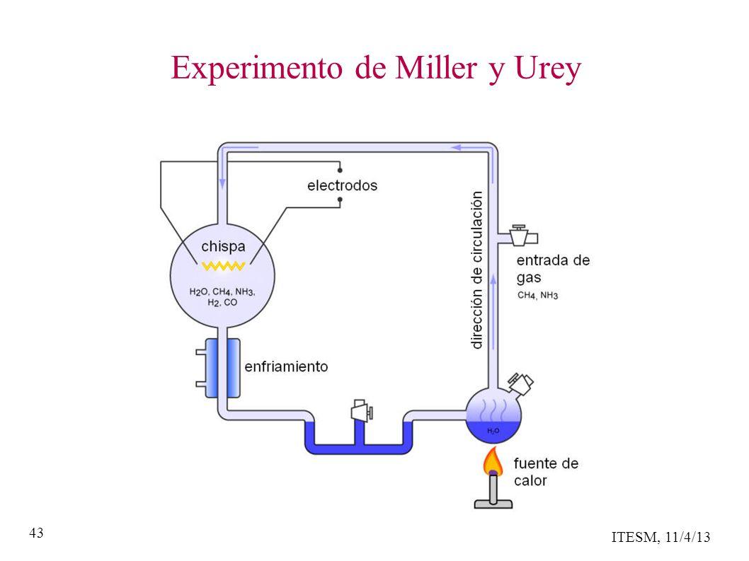 ITESM, 11/4/13 43 Experimento de Miller y Urey