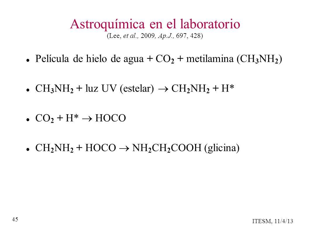 ITESM, 11/4/13 45 Astroquímica en el laboratorio (Lee, et al., 2009, Ap.J., 697, 428) Película de hielo de agua + CO 2 + metilamina CH 3 NH 2 ) CH 3 NH 2 + luz UV (estelar) CH 2 NH 2 + H* CO 2 + H* HOCO CH 2 NH 2 + HOCO NH 2 CH 2 COOH (glicina)