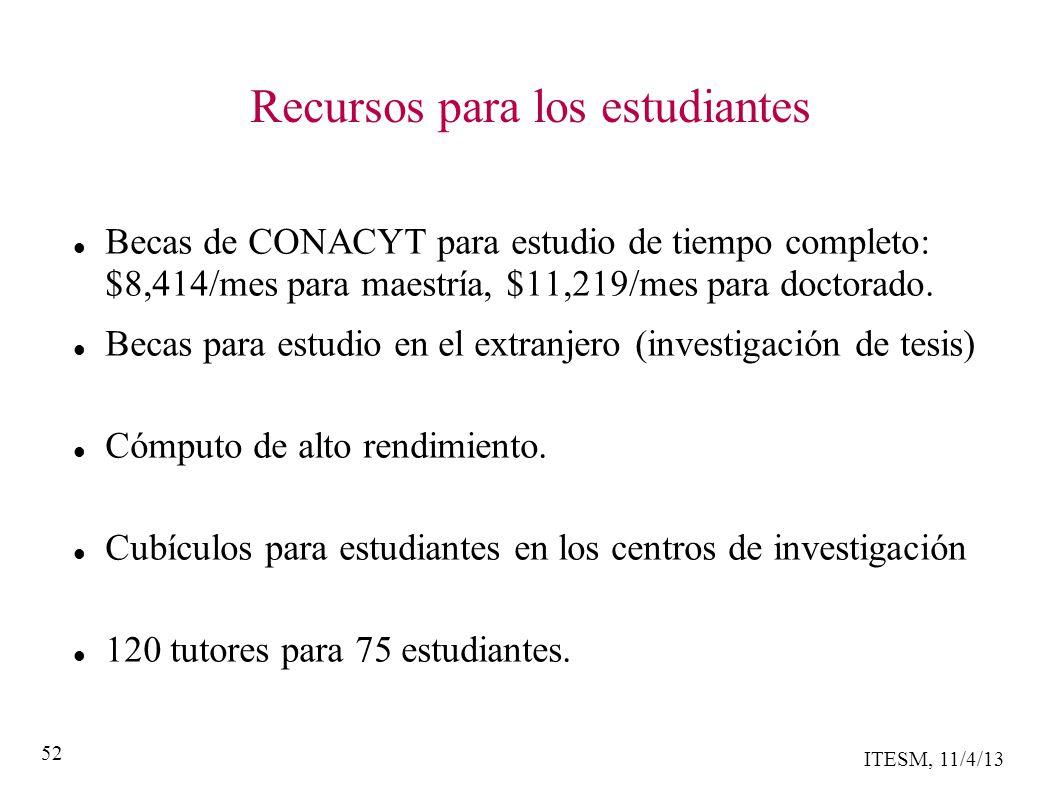 ITESM, 11/4/13 52 Recursos para los estudiantes Becas de CONACYT para estudio de tiempo completo: $8,414/mes para maestría, $11,219/mes para doctorado.
