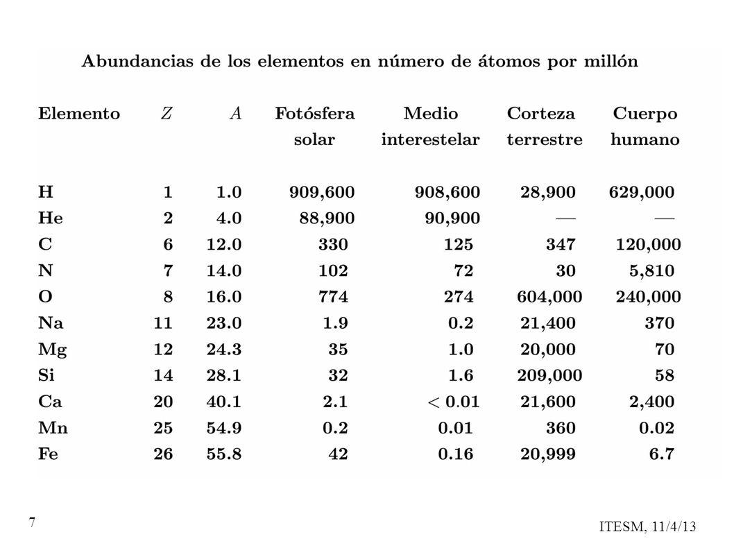 ITESM, 11/4/13 28 Formato metílico en Orión Kobayashi et al. 2007 ApJL 657, L17