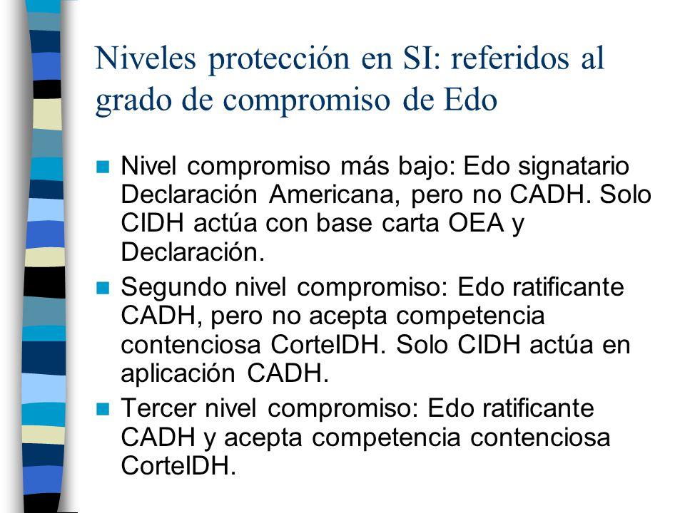 Niveles protección en SI: referidos al grado de compromiso de Edo Nivel compromiso más bajo: Edo signatario Declaración Americana, pero no CADH. Solo