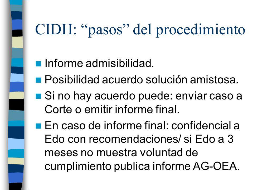 CIDH: pasos del procedimiento Informe admisibilidad. Posibilidad acuerdo solución amistosa. Si no hay acuerdo puede: enviar caso a Corte o emitir info