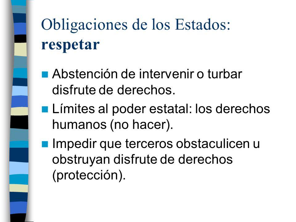 Obligaciones de los Estados: respetar Abstención de intervenir o turbar disfrute de derechos. Límites al poder estatal: los derechos humanos (no hacer