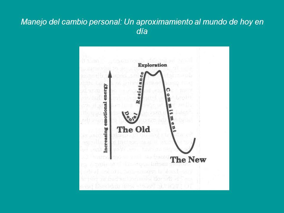Manejo del cambio personal: Un aproximamiento al mundo de hoy en día