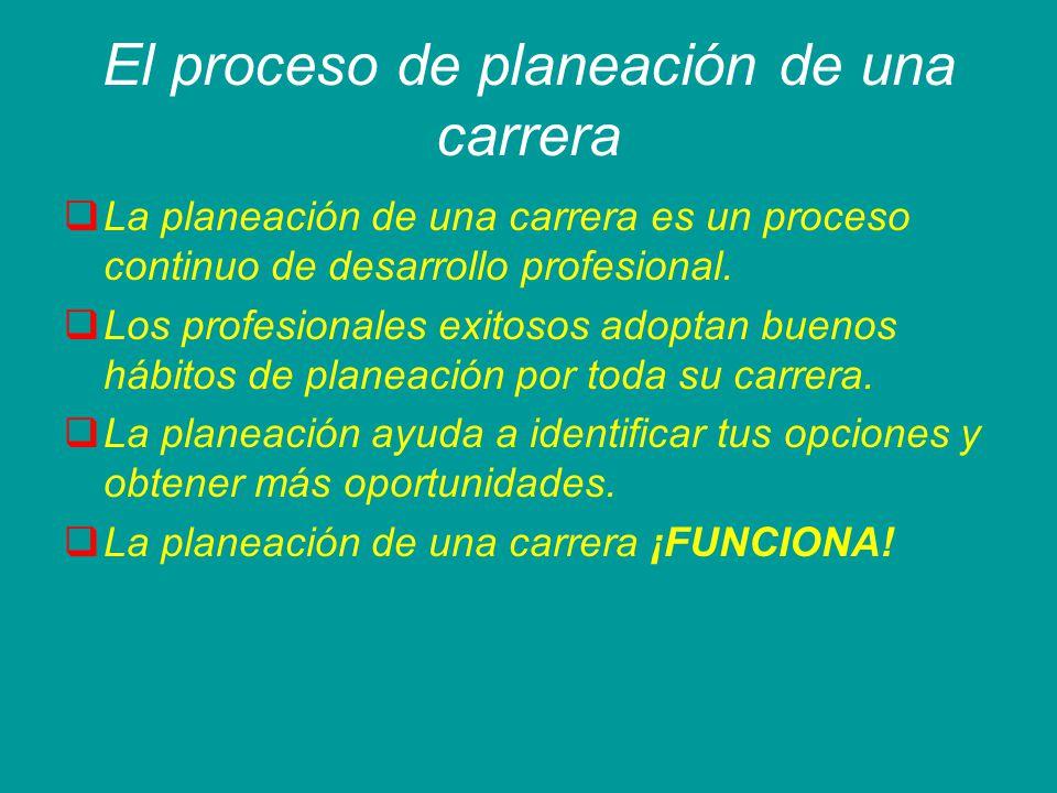 El proceso de planeación de una carrera La planeación de una carrera es un proceso continuo de desarrollo profesional. Los profesionales exitosos adop