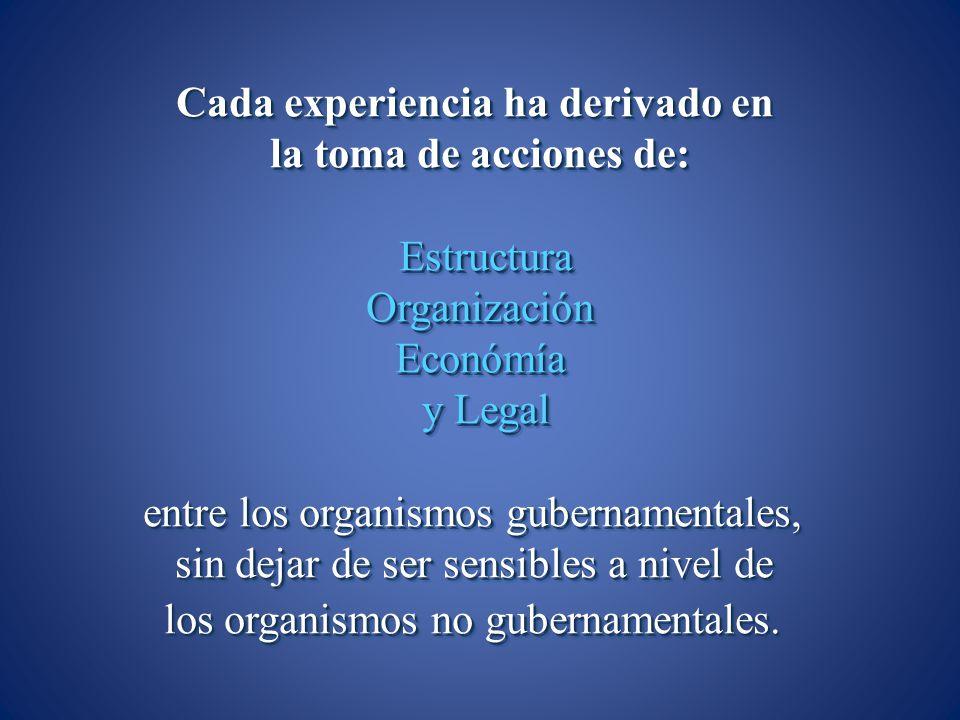 Cada experiencia ha derivado en la toma de acciones de: Estructura Estructura Organización OrganizaciónEconómía y Legal y Legal entre los organismos g