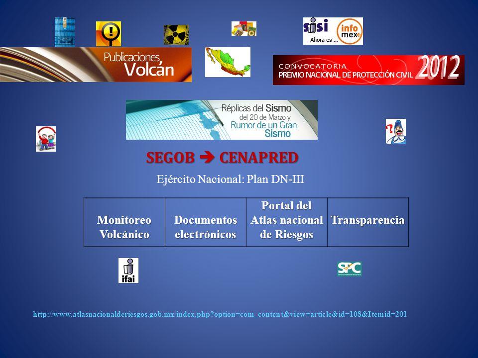 Monitoreo Volcánico Documentos electrónicos Portal del Atlas nacional de Riesgos Transparencia http://www.atlasnacionalderiesgos.gob.mx/index.php?opti