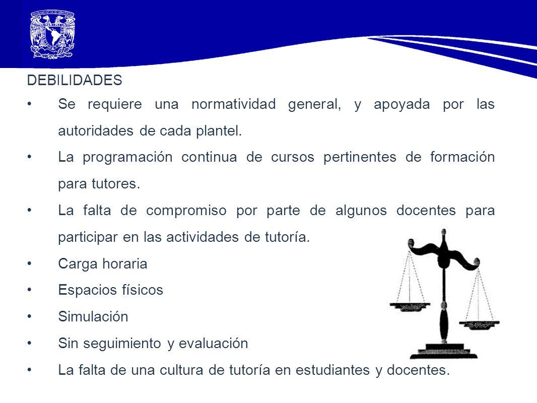 DEBILIDADES Se requiere una normatividad general, y apoyada por las autoridades de cada plantel. La programación continua de cursos pertinentes de for