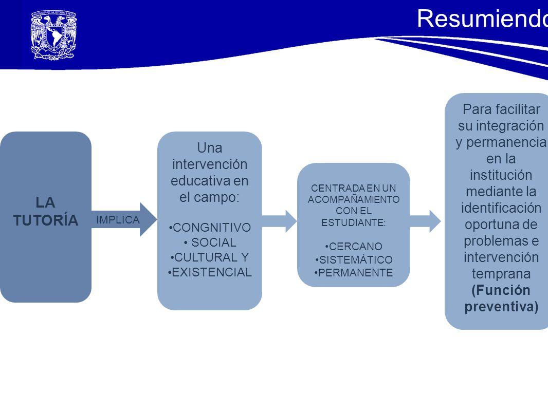 Resumiendo LA TUTORÍA IMPLICA Una intervención educativa en el campo: CONGNITIVO SOCIAL CULTURAL Y EXISTENCIAL CENTRADA EN UN ACOMPAÑAMIENTO CON EL ES
