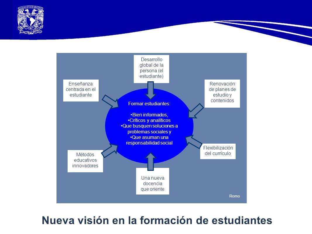 R Formar estudiantes: Bien informados, Críticos y analíticos Que busquen soluciones a problemas sociales y Que asuman una responsabilidad social Renov