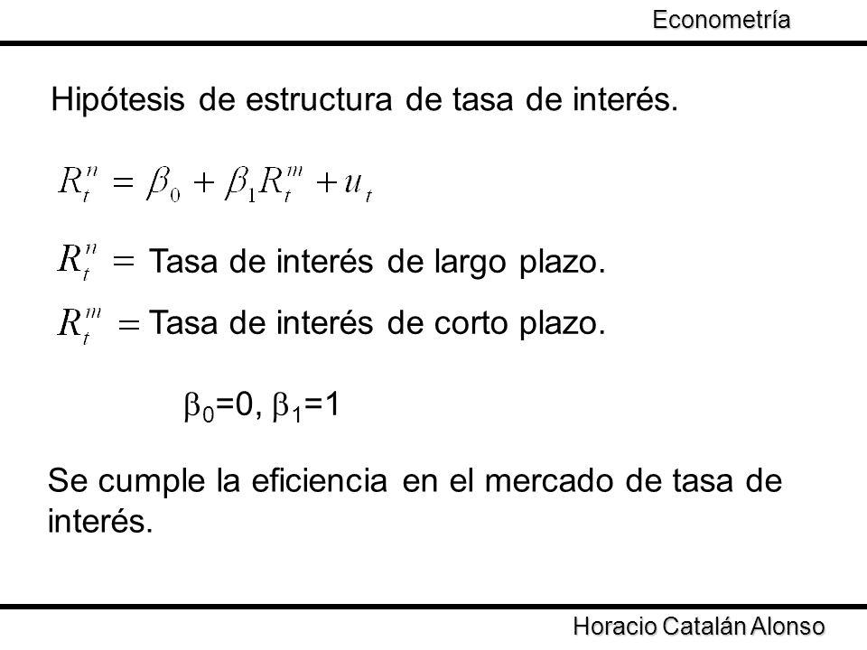Taller de Econometría Horacio Catalán Alonso Econometría Hipótesis de estructura de tasa de interés. Tasa de interés de largo plazo. Tasa de interés d