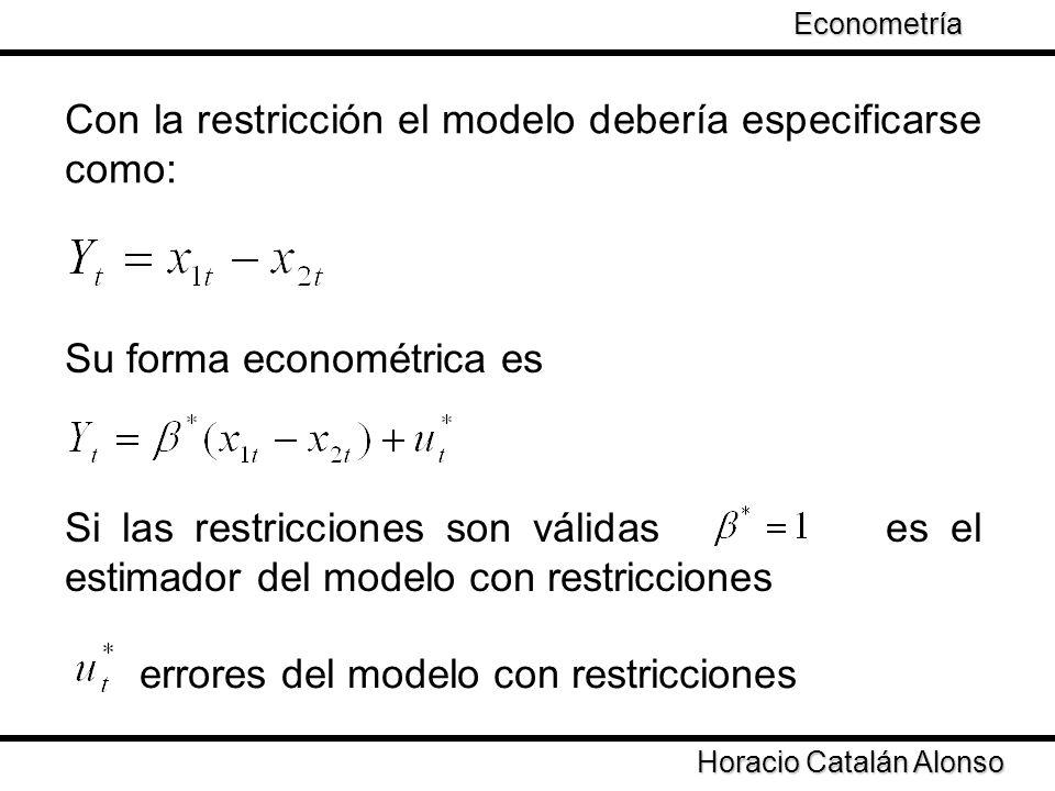 Taller de Econometría Horacio Catalán Alonso Econometría Con la restricción el modelo debería especificarse como: errores del modelo con restricciones