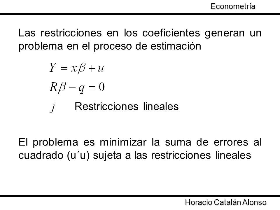 Taller de Econometría Horacio Catalán Alonso Econometría Las restricciones en los coeficientes generan un problema en el proceso de estimación Restric
