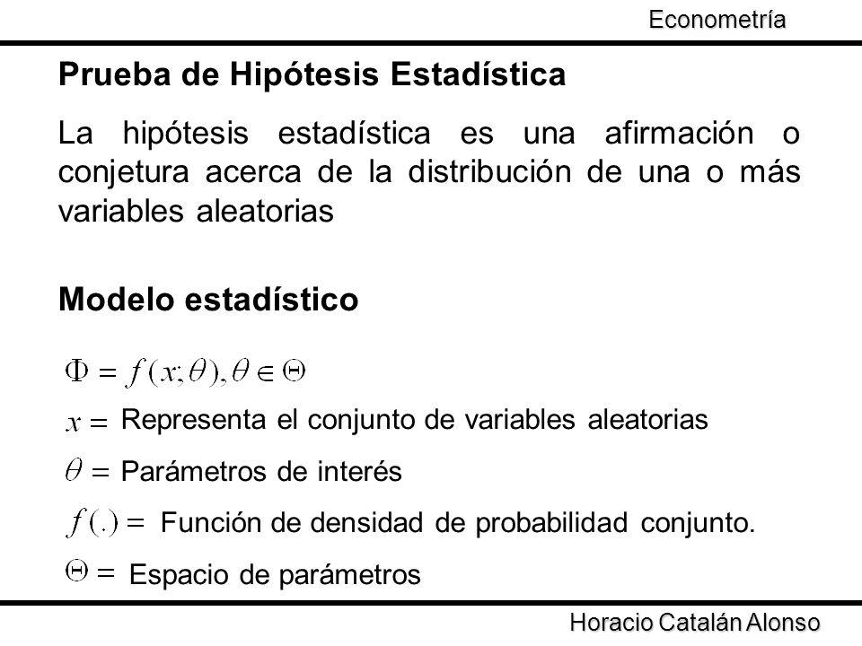 Taller de Econometría Horacio Catalán Alonso Econometría Prueba de Hipótesis Estadística La hipótesis estadística es una afirmación o conjetura acerca