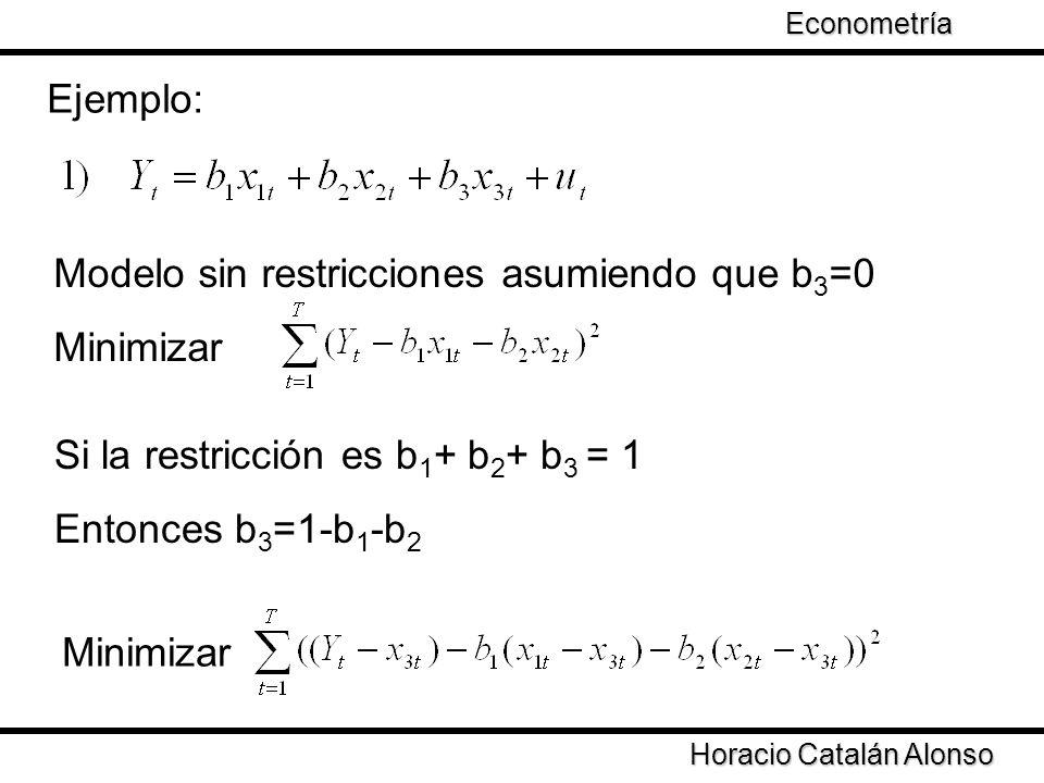 Taller de Econometría Horacio Catalán Alonso Econometría Ejemplo: Modelo sin restricciones asumiendo que b 3 =0 Minimizar Si la restricción es b 1 + b