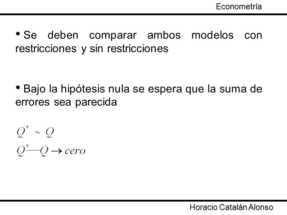 Taller de Econometría Horacio Catalán Alonso Econometría Se deben comparar ambos modelos con restricciones y sin restricciones Bajo la hipótesis nula
