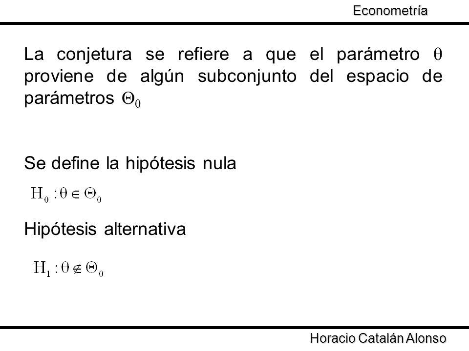 Taller de Econometría La conjetura se refiere a que el parámetro proviene de algún subconjunto del espacio de parámetros Se define la hipótesis nula H