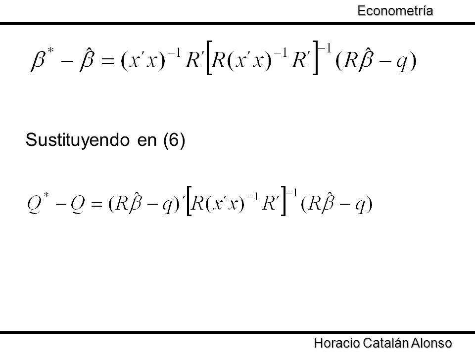 Taller de Econometría Horacio Catalán Alonso Econometría Sustituyendo en (6)