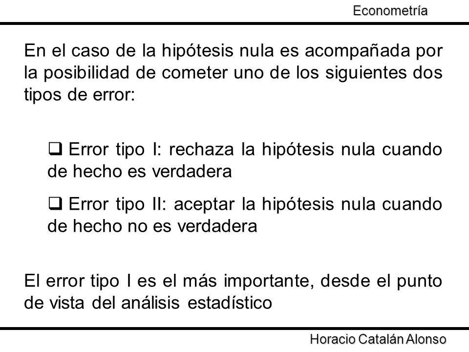 Taller de Econometría En el caso de la hipótesis nula es acompañada por la posibilidad de cometer uno de los siguientes dos tipos de error: Error tipo