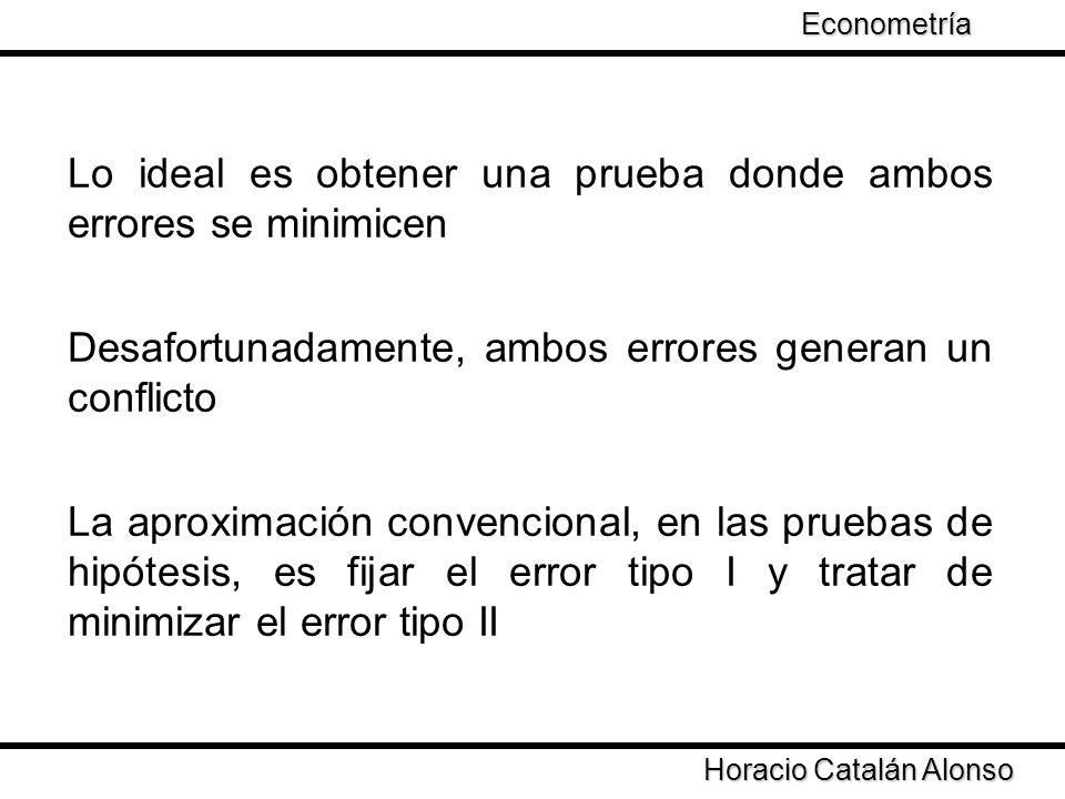 Taller de Econometría Horacio Catalán Alonso Econometría Lo ideal es obtener una prueba donde ambos errores se minimicen Desafortunadamente, ambos err