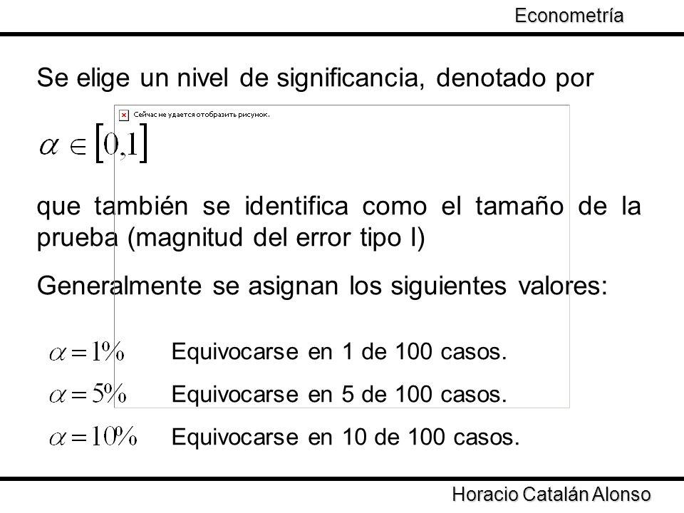 Taller de Econometría Horacio Catalán Alonso Econometría Se elige un nivel de significancia, denotado por que también se identifica como el tamaño de
