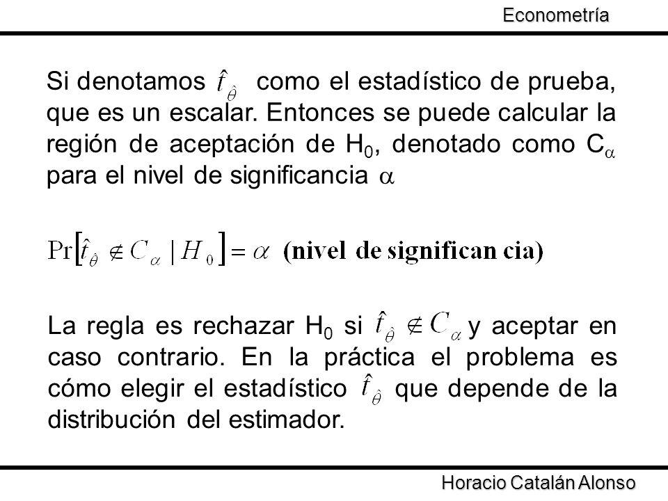 Taller de Econometría Horacio Catalán Alonso Econometría Si denotamos como el estadístico de prueba, que es un escalar. Entonces se puede calcular la