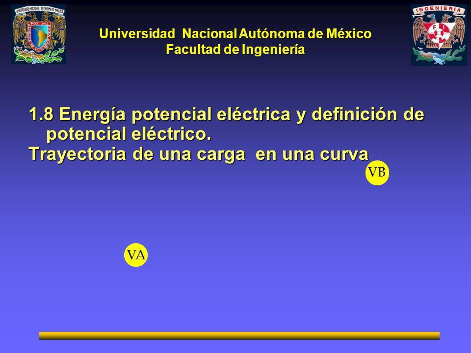 Universidad Nacional Autónoma de México Facultad de Ingeniería 1.8 Energía potencial eléctrica y definición de potencial eléctrico. Trayectoria de una