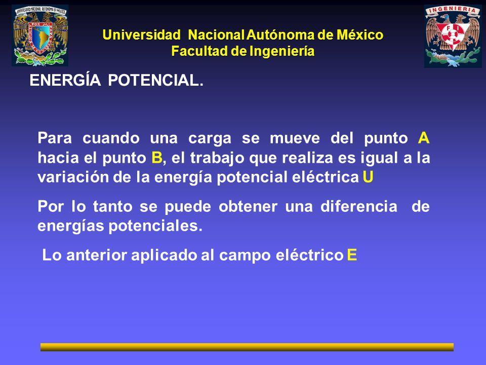 Universidad Nacional Autónoma de México Facultad de Ingeniería ENERGÍA POTENCIAL. Para cuando una carga se mueve del punto A hacia el punto B, el trab