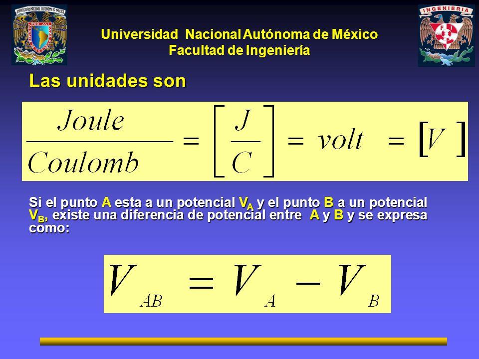 Universidad Nacional Autónoma de México Facultad de Ingeniería Las unidades son Si el punto A esta a un potencial V A y el punto B a un potencial V B, existe una diferencia de potencial entre A y B y se expresa como: