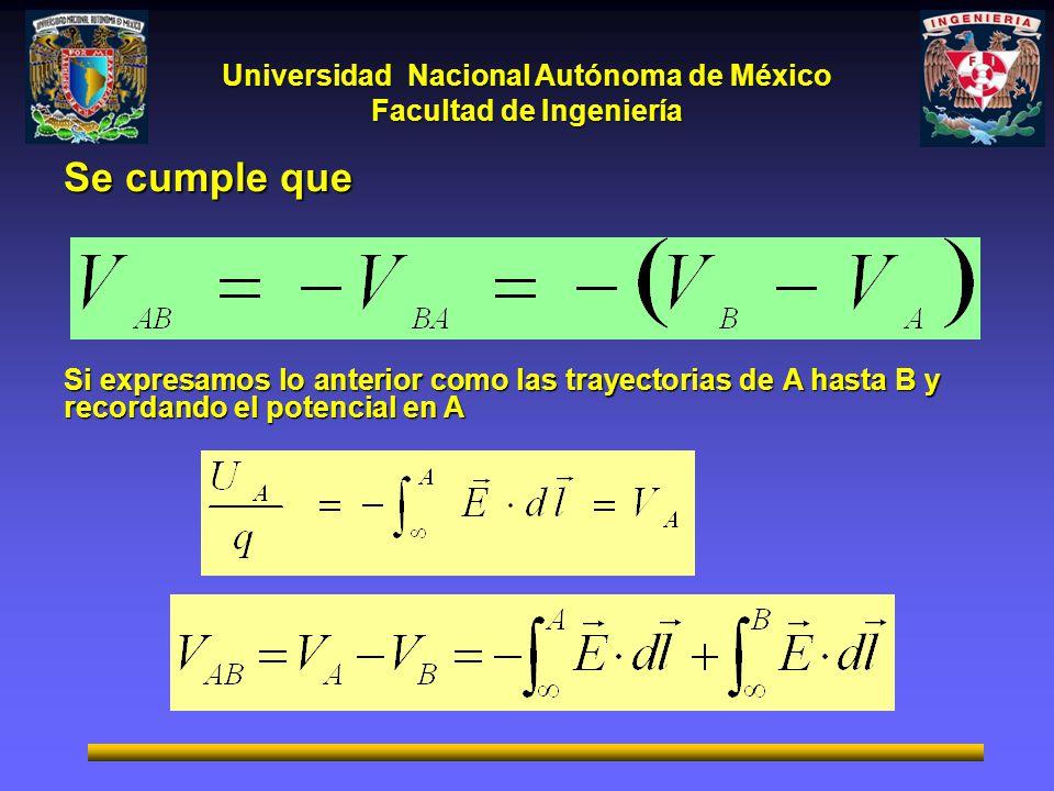 Universidad Nacional Autónoma de México Facultad de Ingeniería Se cumple que Si expresamos lo anterior como las trayectorias de A hasta B y recordando el potencial en A