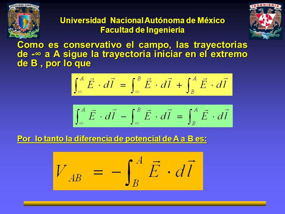 Universidad Nacional Autónoma de México Facultad de Ingeniería Como es conservativo el campo, las trayectorias de - a A sigue la trayectoria iniciar en el extremo de B, por lo que Por lo tanto la diferencia de potencial de A a B es: