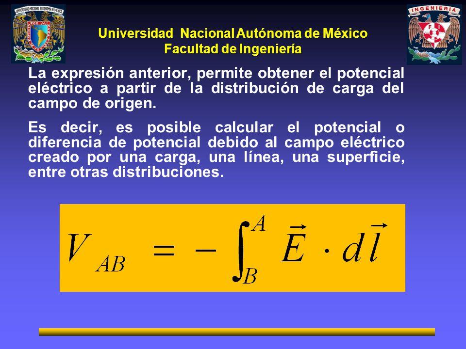 Universidad Nacional Autónoma de México Facultad de Ingeniería La expresión anterior, permite obtener el potencial eléctrico a partir de la distribuci