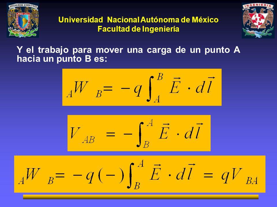 Universidad Nacional Autónoma de México Facultad de Ingeniería Y el trabajo para mover una carga de un punto A hacia un punto B es: