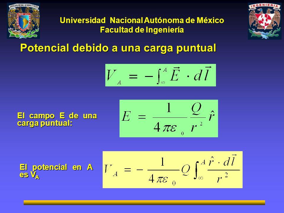 Universidad Nacional Autónoma de México Facultad de Ingeniería Potencial debido a una carga puntual Potencial debido a una carga puntual El campo E de una carga puntual: El potencial en A es V A