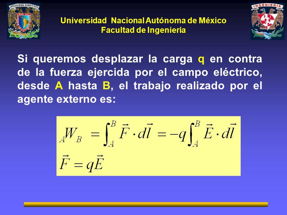 Universidad Nacional Autónoma de México Facultad de Ingeniería Si queremos desplazar la carga q en contra de la fuerza ejercida por el campo eléctrico, desde A hasta B, el trabajo realizado por el agente externo es: