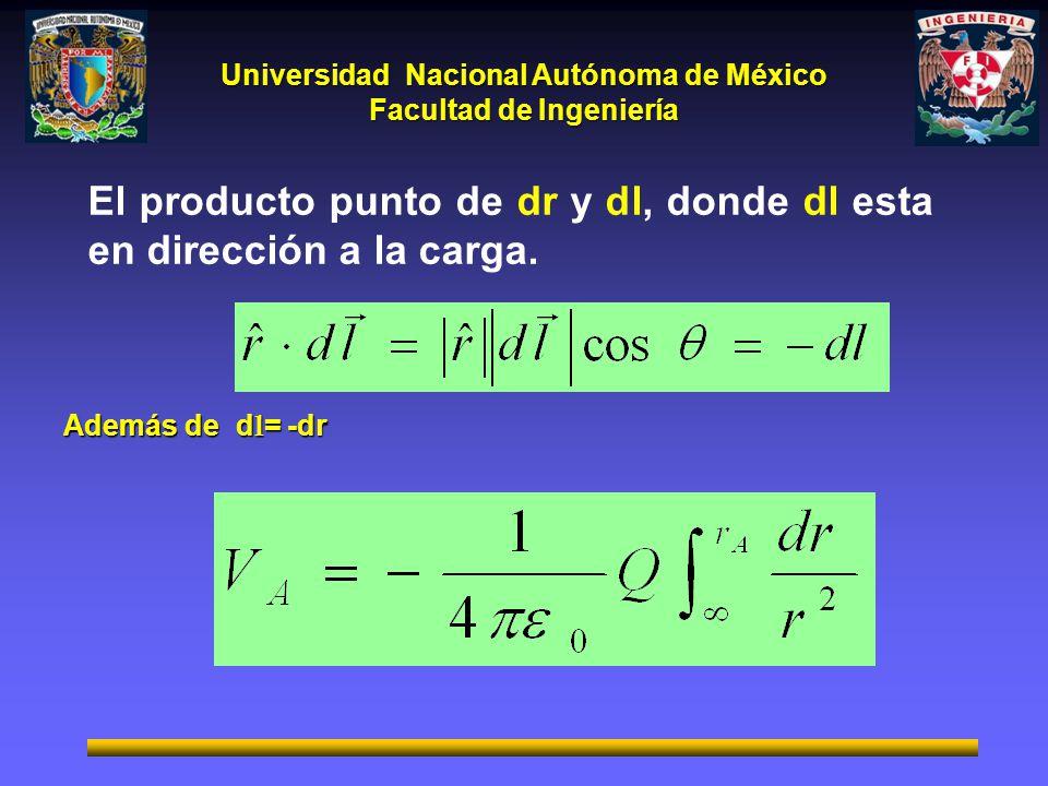 Universidad Nacional Autónoma de México Facultad de Ingeniería Además de d l = -dr El producto punto de dr y dl, donde dl esta en dirección a la carga