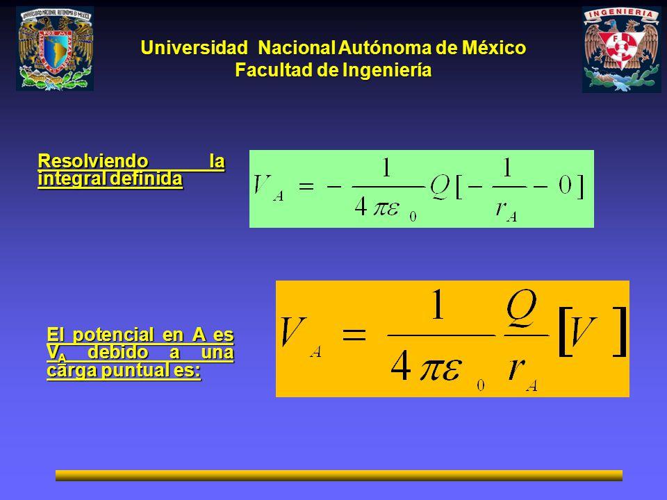 Universidad Nacional Autónoma de México Facultad de Ingeniería Resolviendo la integral definida El potencial en A es V A debido a una carga puntual es