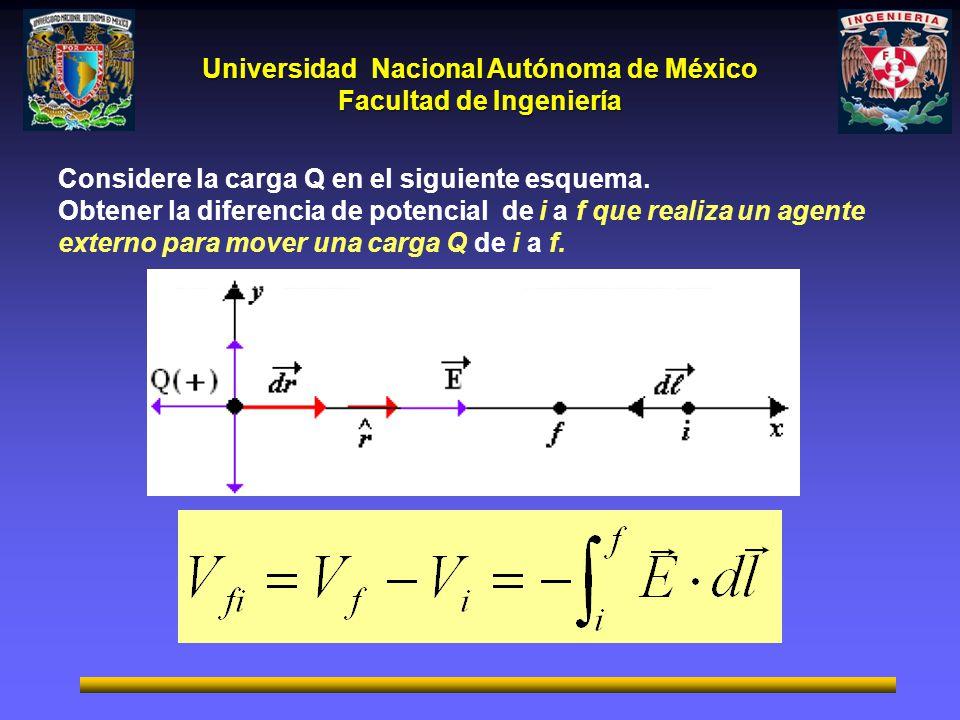 Universidad Nacional Autónoma de México Facultad de Ingeniería Considere la carga Q en el siguiente esquema. Obtener la diferencia de potencial de i a