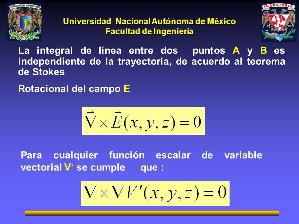 Universidad Nacional Autónoma de México Facultad de Ingeniería La integral de línea entre dos puntos A y B es independiente de la trayectoria, de acuerdo al teorema de Stokes Rotacional del campo E Para cualquier función escalar de variable vectorial V se cumple que :