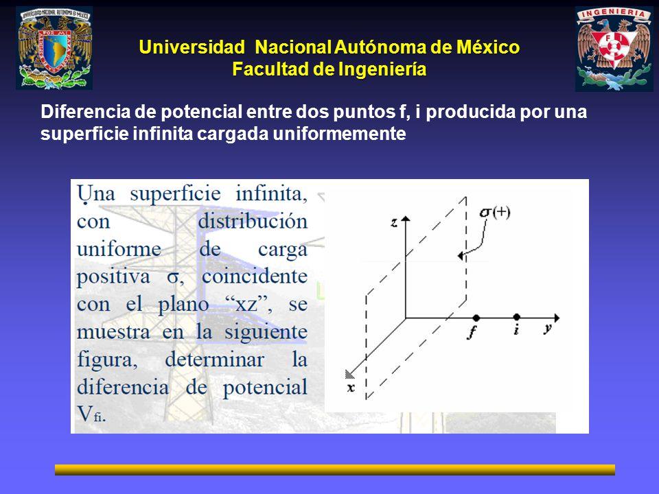 Universidad Nacional Autónoma de México Facultad de Ingeniería Diferencia de potencial entre dos puntos f, i producida por una superficie infinita car