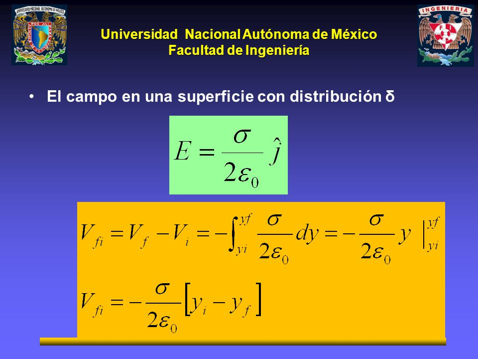 Universidad Nacional Autónoma de México Facultad de Ingeniería El campo en una superficie con distribución δ