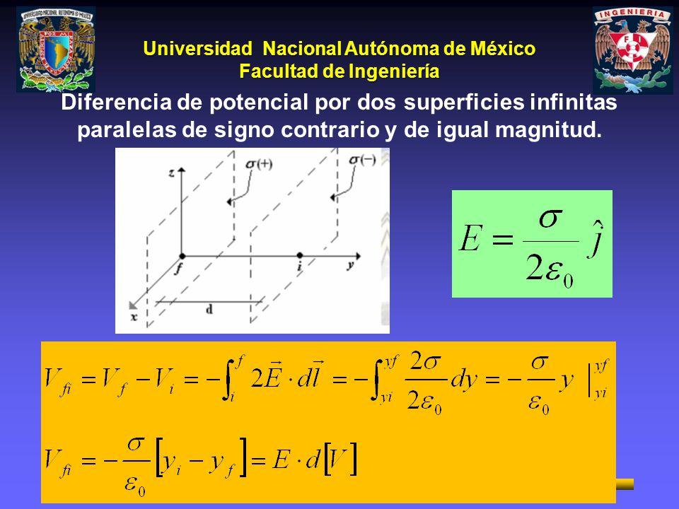 Universidad Nacional Autónoma de México Facultad de Ingeniería Diferencia de potencial por dos superficies infinitas paralelas de signo contrario y de