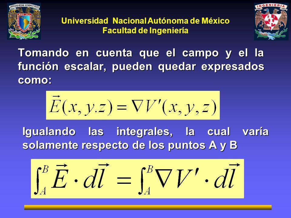 Universidad Nacional Autónoma de México Facultad de Ingeniería Tomando en cuenta que el campo y el la función escalar, pueden quedar expresados como: