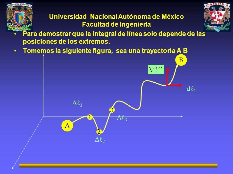 Universidad Nacional Autónoma de México Facultad de Ingeniería Demostración de que la variación de una función en la dirección dl desde A hasta B es independiente de la trayectoria.