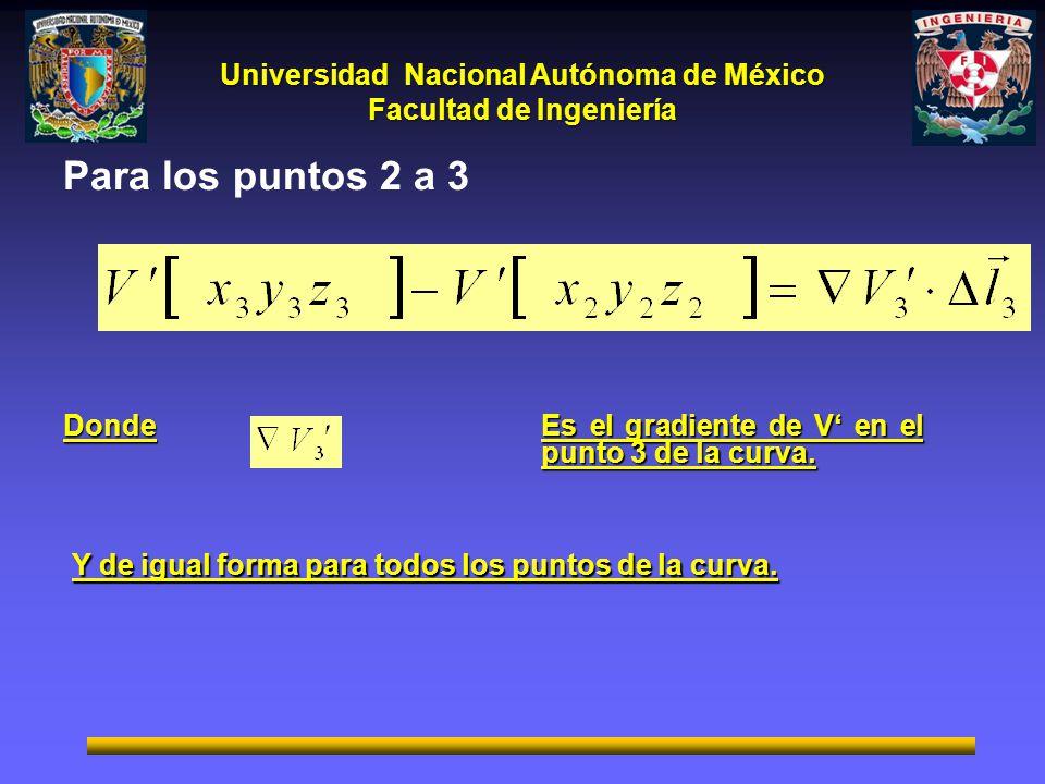 Universidad Nacional Autónoma de México Facultad de Ingeniería Para los puntos 2 a 3 Donde Y de igual forma para todos los puntos de la curva.