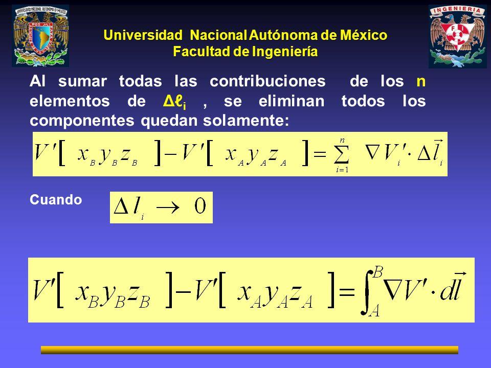Universidad Nacional Autónoma de México Facultad de Ingeniería Al sumar todas las contribuciones de los n elementos de Δ i, se eliminan todos los comp
