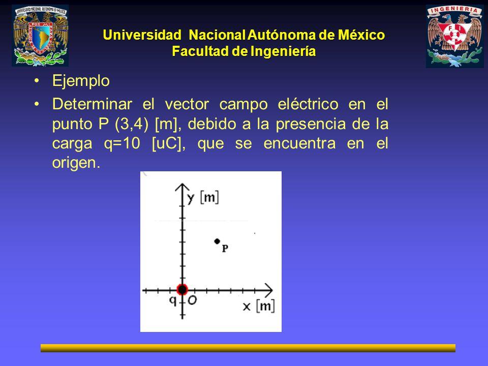 Universidad Nacional Autónoma de México Facultad de Ingeniería Ejemplo Determinar el vector campo eléctrico en el punto P (3,4) [m], debido a la prese